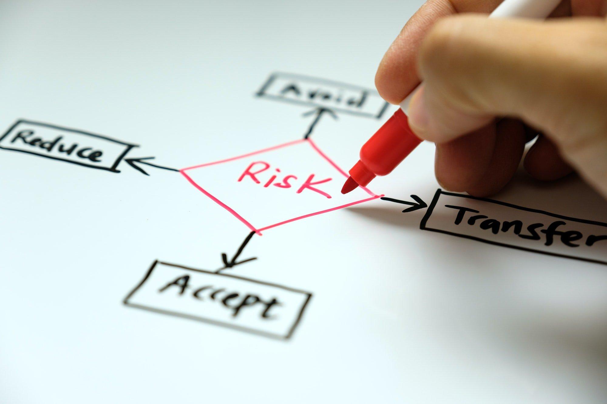Reimbursement Planning